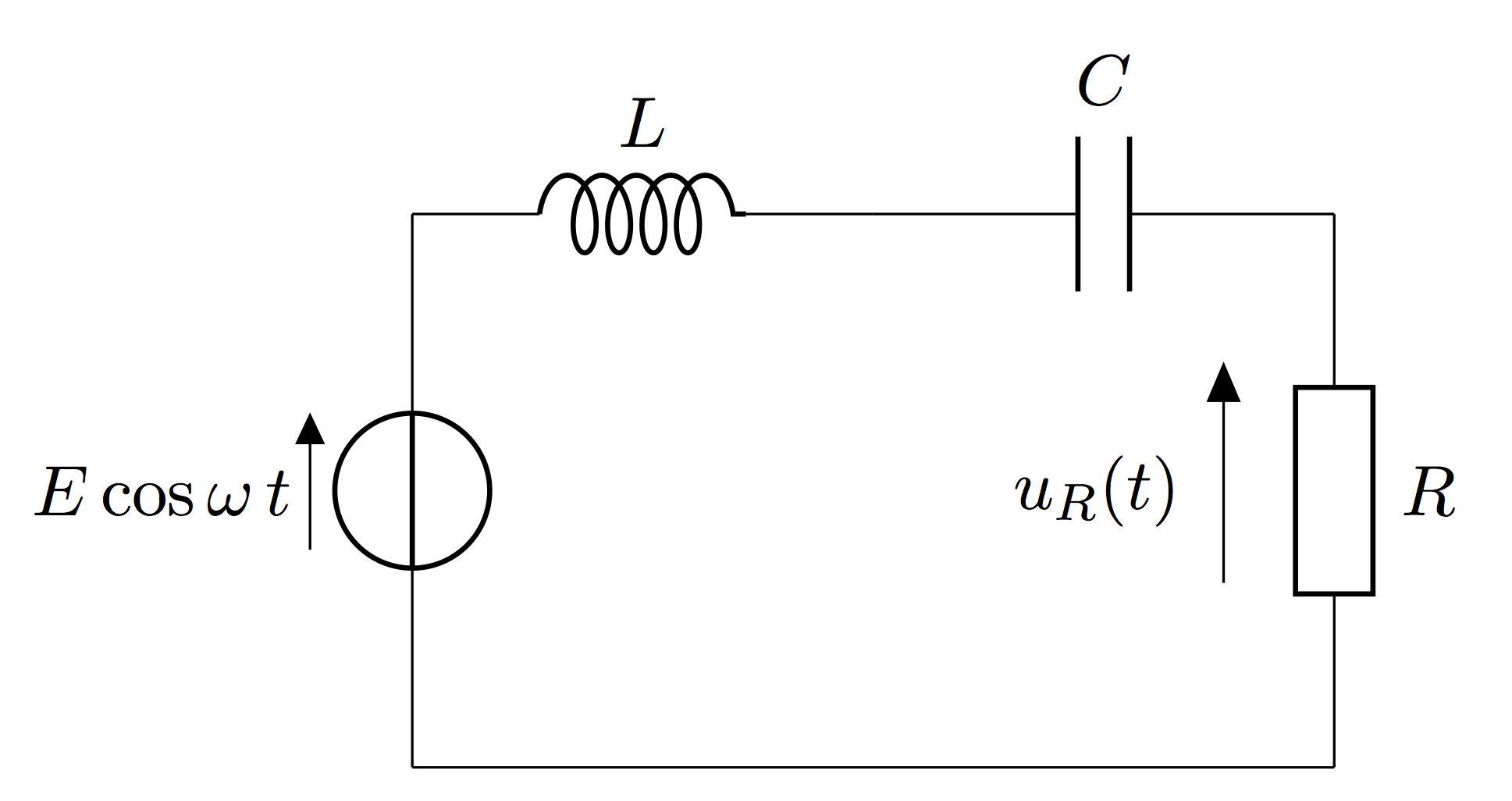 physagreg   cours d u0026 39  u00e9lectrocin u00e9tique   cours 5   r u00e9sonances du circuit rlc s u00e9rie