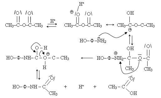 Structure chimique du nylon