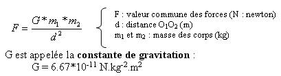 Calcul de force d'interaction gravitationelle