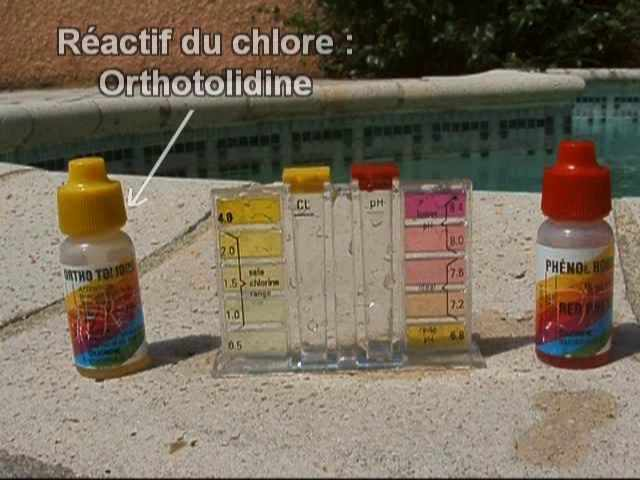 Test de l'eau du piscine : chlore et pH